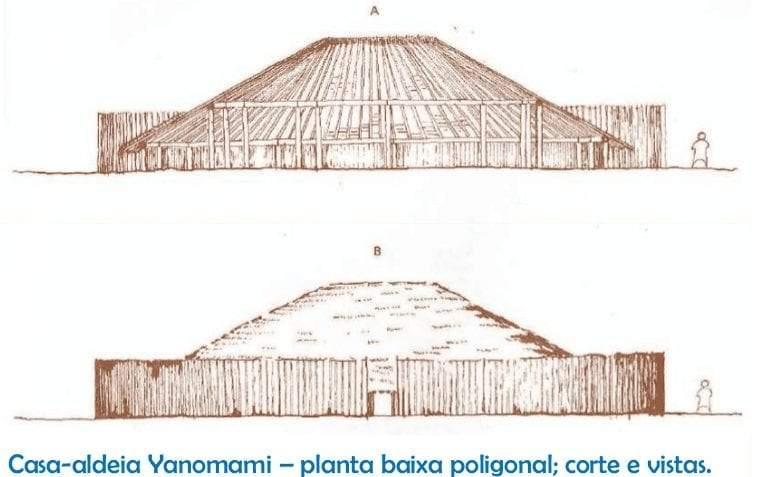 Sabono Yanomami edificio tradicional