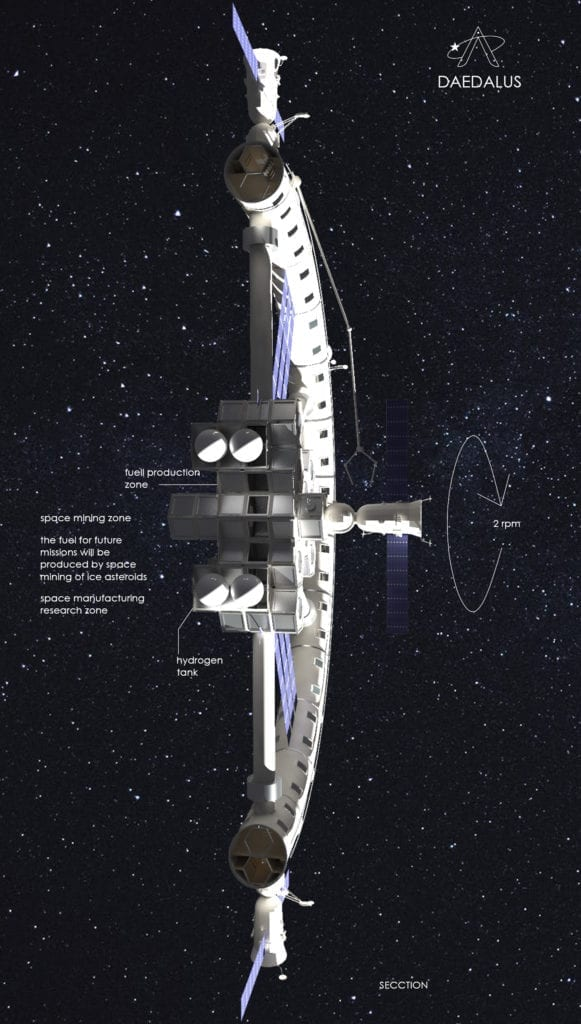 Sección de Daedalus Station