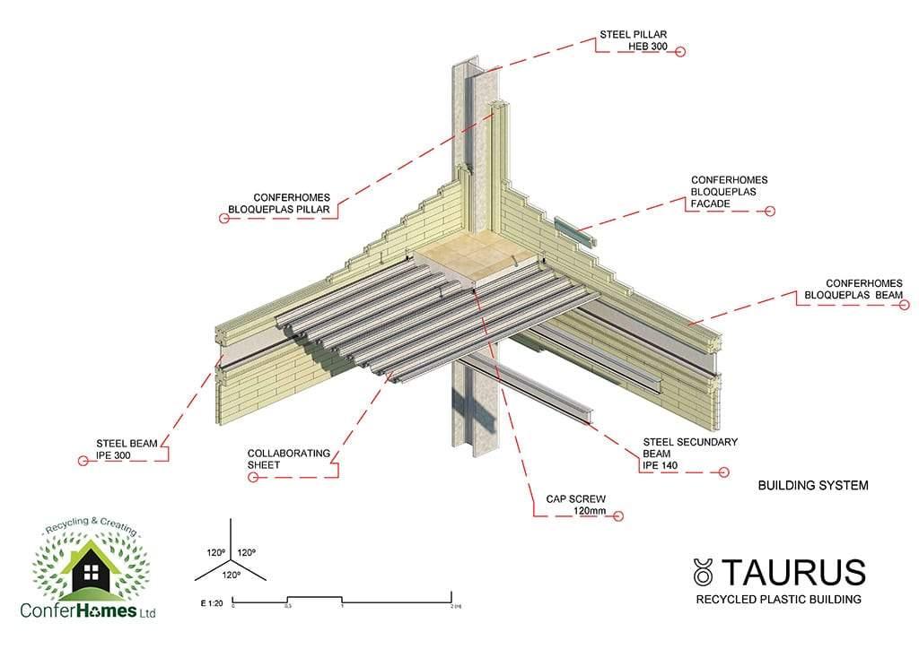 detalle de la instalación del sistema bloqueplas