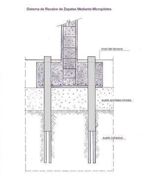 cimentación micropilotes